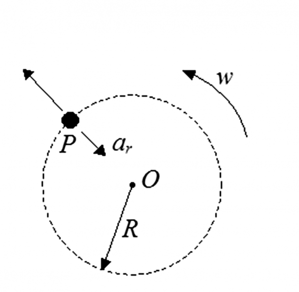 centrifugal_force_7